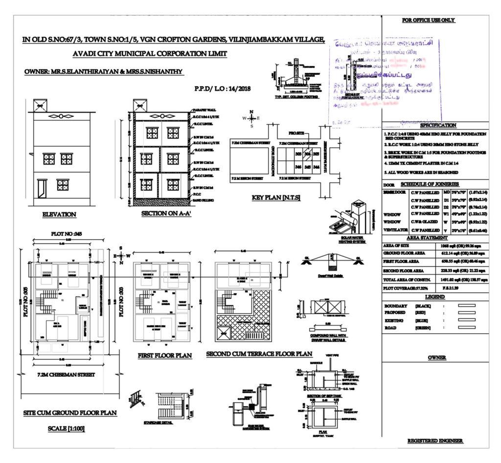 ELANTHIRAIYAN-DCR-Model