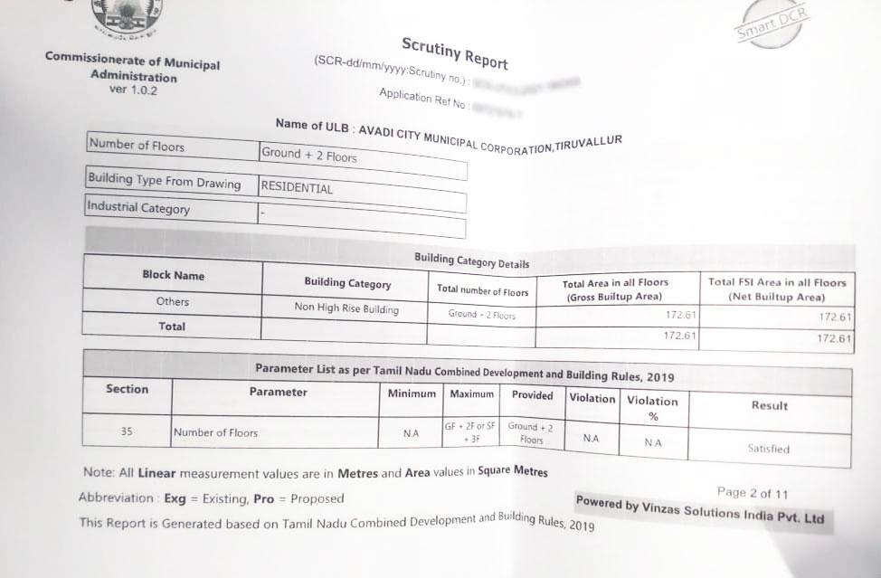 Scrutiny-report-avadi