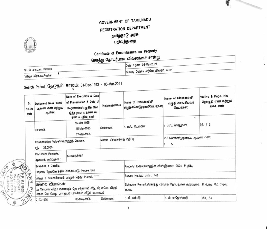 sakthivel-submitted-approval-documents-24