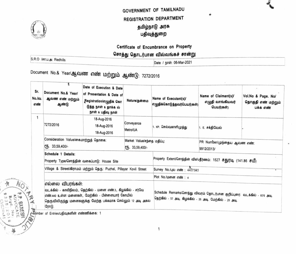 Sakthivel Submitted Approval-documents-30